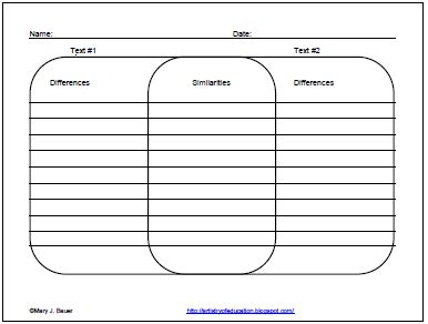 Sample Compare-Contrast Essay Outline - Excellence in